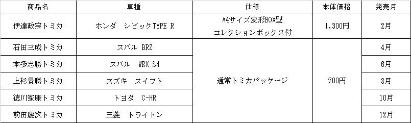 tomica_sekigahara_list.jpg