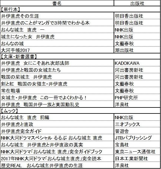 20161221 taigahyo.jpg
