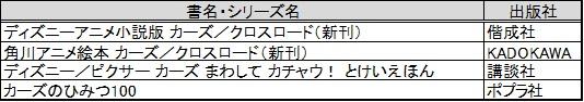 20170707 carshyo.jpg