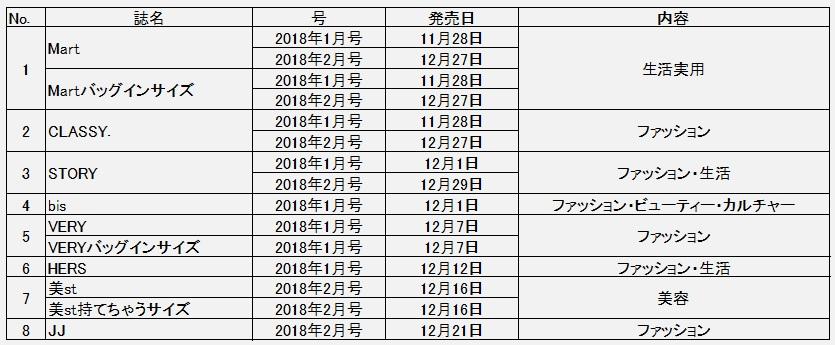 20171121gaiyou.jpg