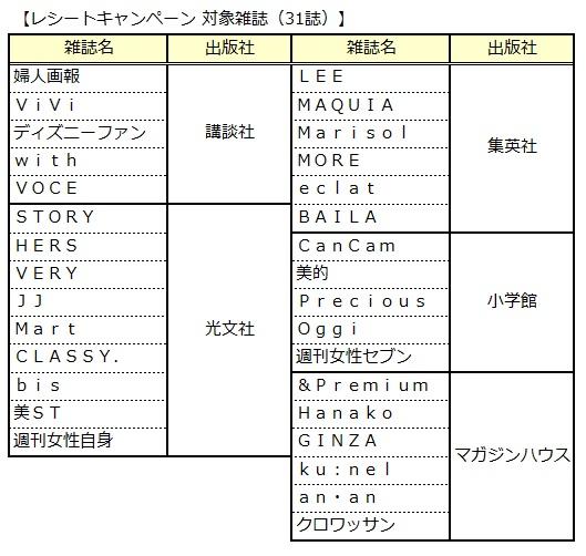 20191101zasshi_hyo.jpg