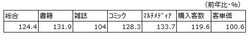 20210511gw_01.jpg