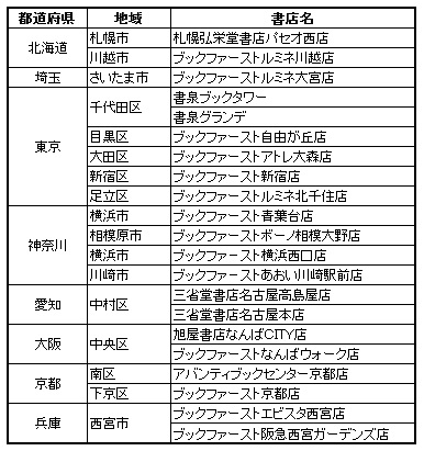 20171101tenpo.jpg