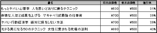 nihonbungei_list.jpg